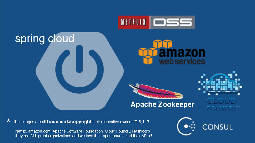 spring cloud Apache Zookeeper these logos are a...