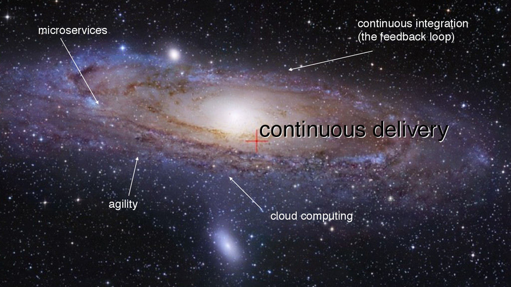 continuous delivery continuous delivery agility...
