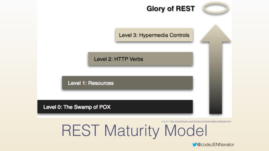 @codeJENNerator REST Maturity Model img src: ht...