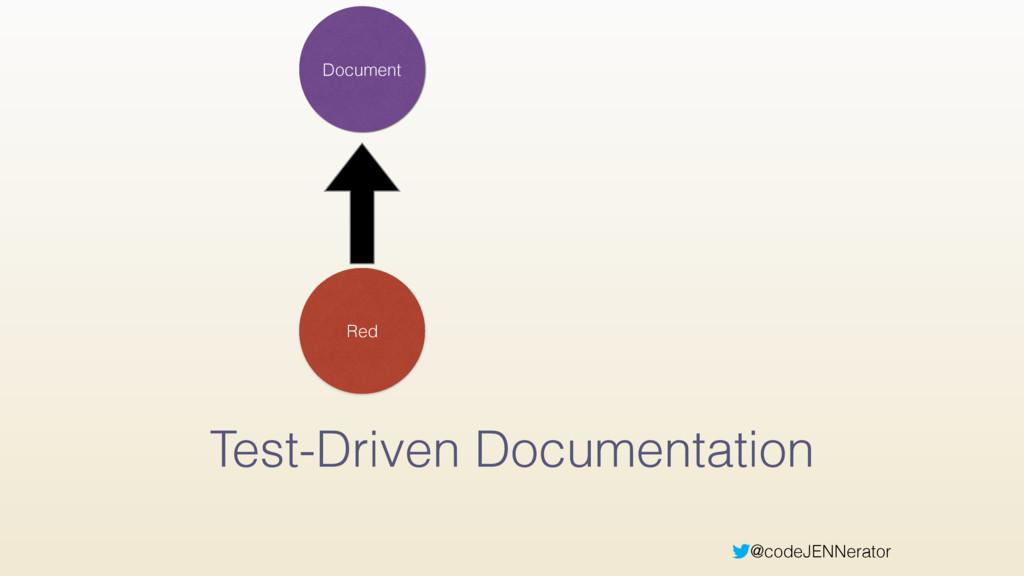 @codeJENNerator Test-Driven Documentation Docum...