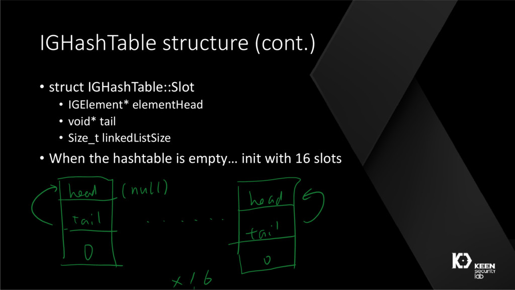 IGHashTable structure (cont.) • struct IGHashTa...