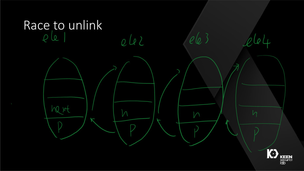 Race to unlink