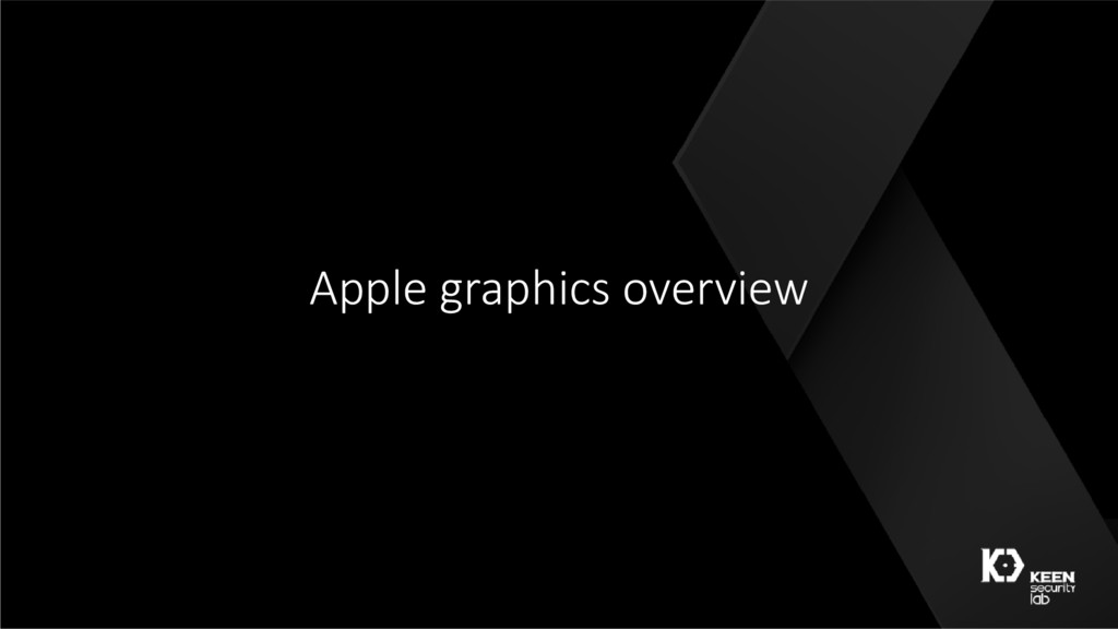 Apple graphics overview