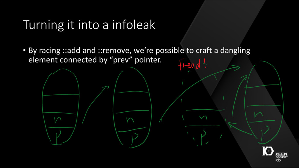 Turning it into a infoleak • By racing ::add an...
