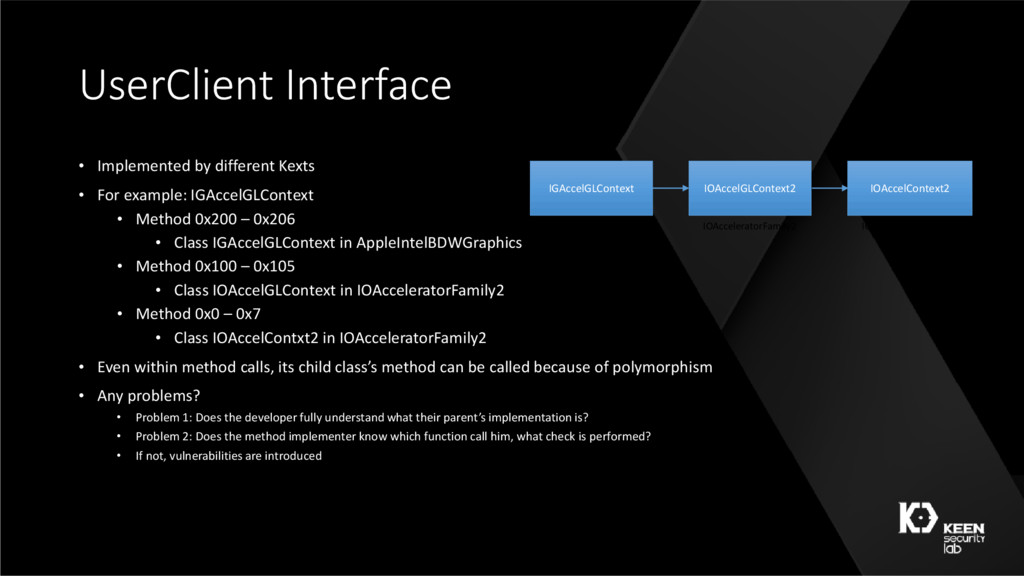 UserClient Interface • Implemented by different...