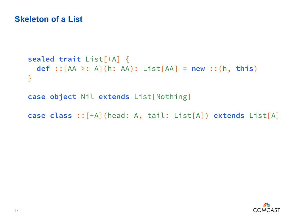 Skeleton of a List 14 sealed trait List[+A] { d...