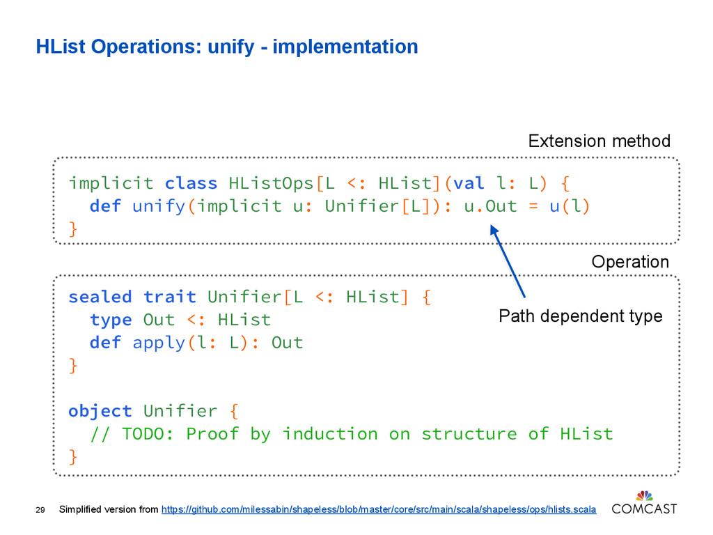 HList Operations: unify - implementation 29 imp...