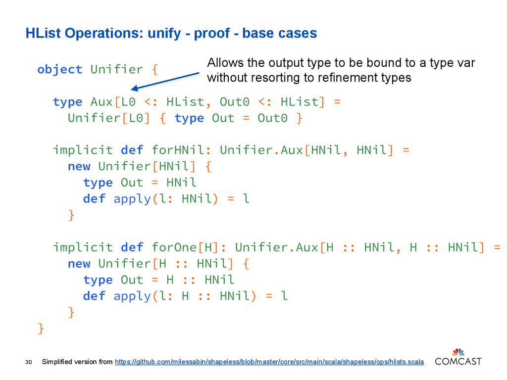 HList Operations: unify - proof - base cases 30...