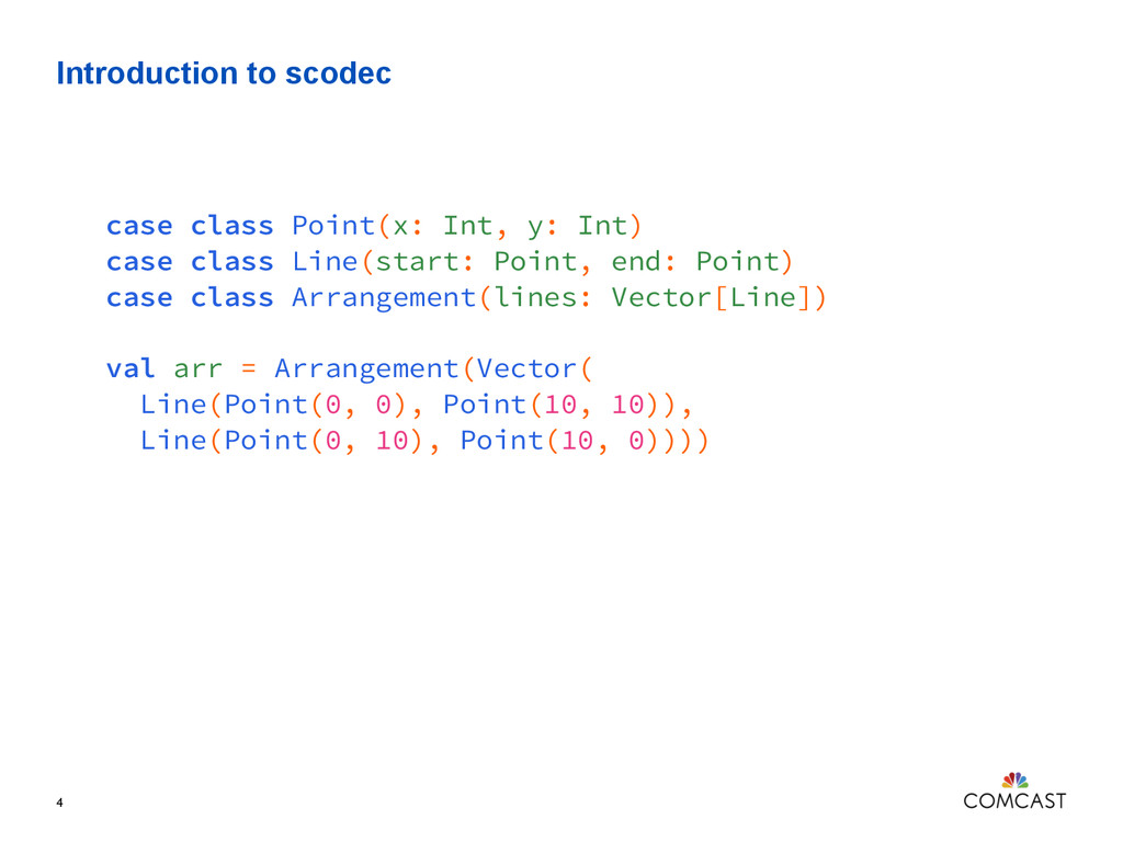 Introduction to scodec 4 case class Point(x: In...