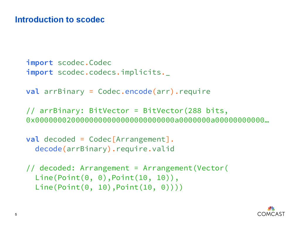 Introduction to scodec 5 import scodec.Codec im...