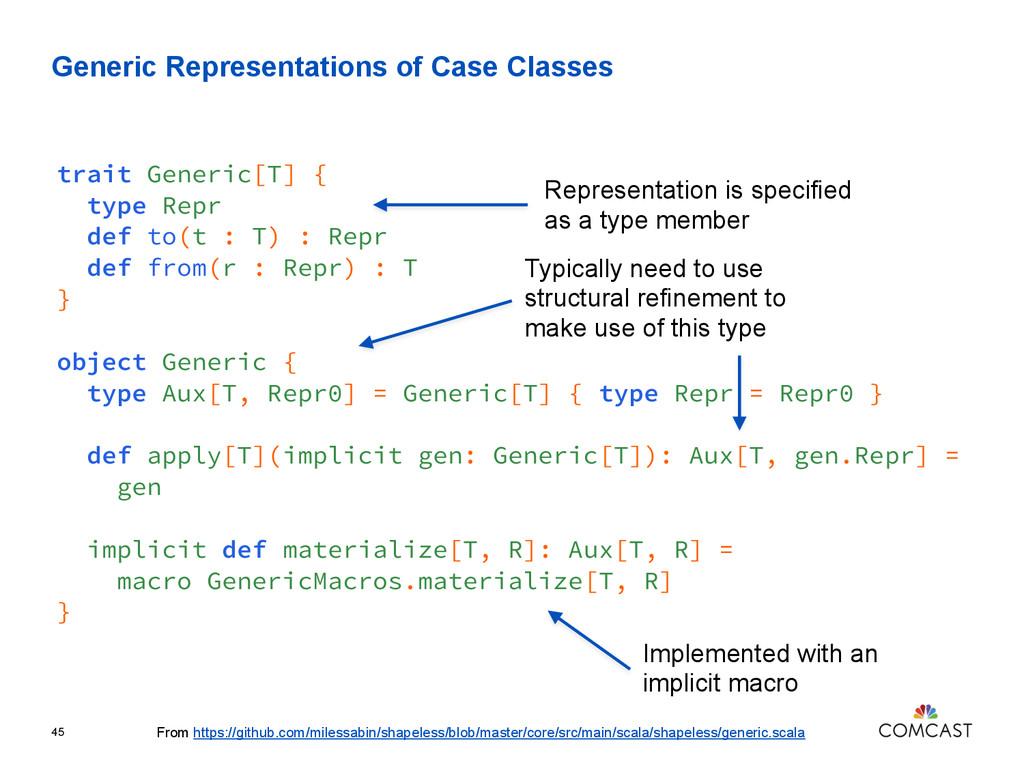Generic Representations of Case Classes 45 trai...