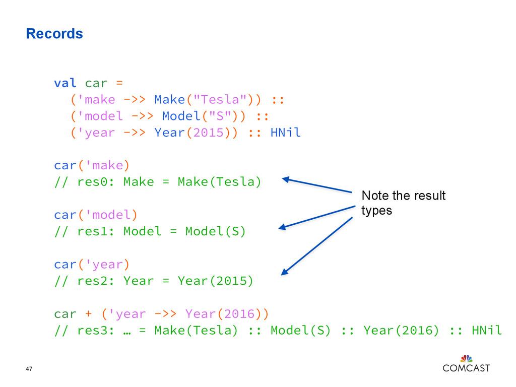 "Records 47 val car =  ('make ->> Make(""Tesla"")..."