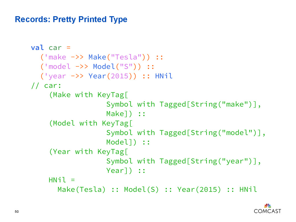 Records: Pretty Printed Type 50 val car =  ('m...