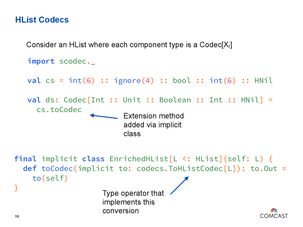HList Codecs 58 import scodec._ val cs = int(6)...