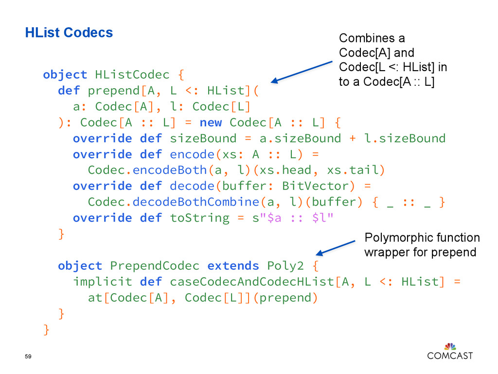 HList Codecs 59 object HListCodec { def prepend...