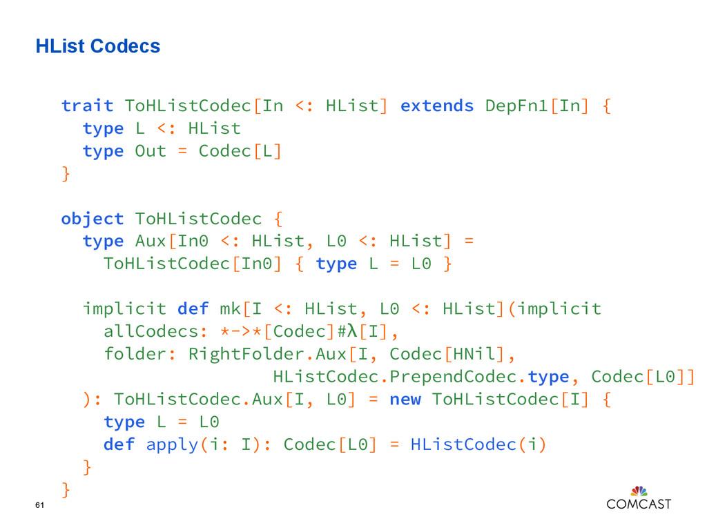 HList Codecs 61 trait ToHListCodec[In <: HList]...