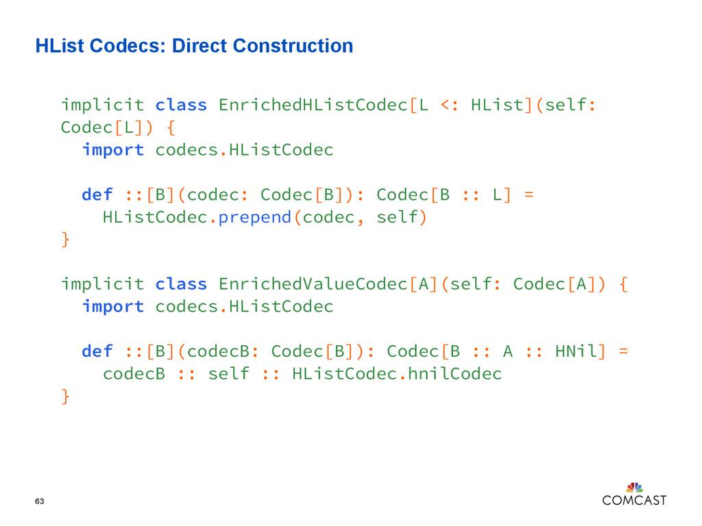 HList Codecs: Direct Construction 63 implicit c...