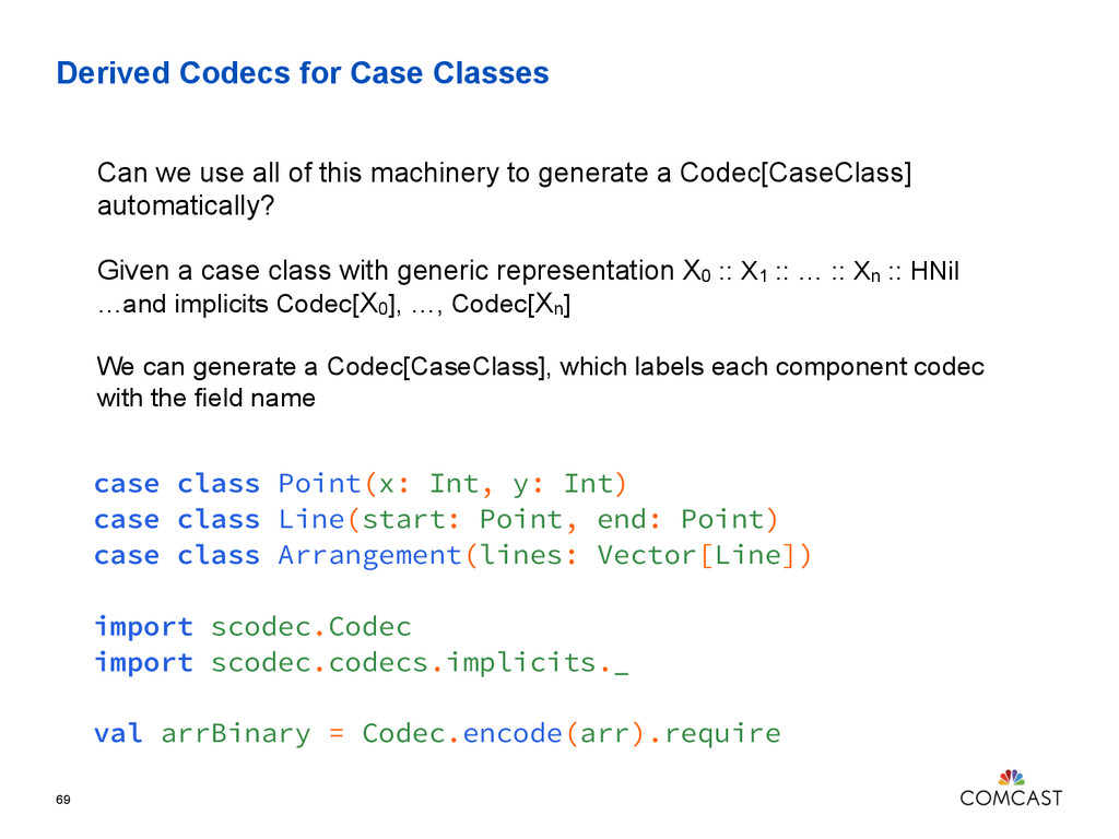Derived Codecs for Case Classes 69 Can we use a...