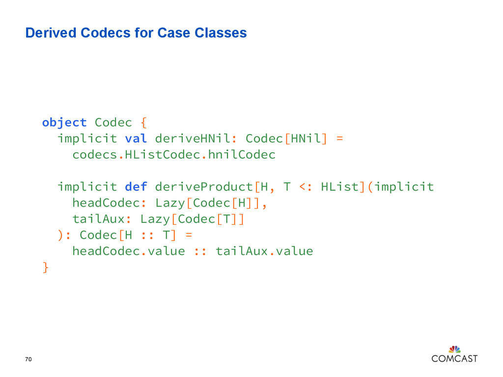 Derived Codecs for Case Classes 70 object Codec...
