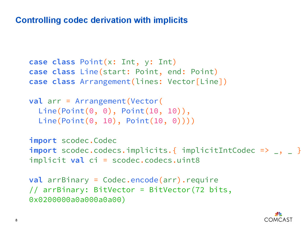 Controlling codec derivation with implicits 8 c...