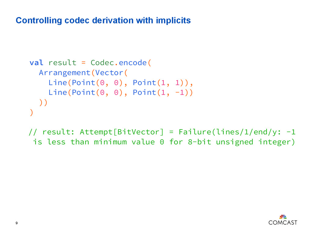 Controlling codec derivation with implicits 9 v...