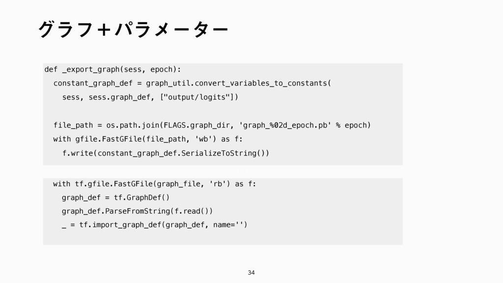 C-LIS CO., LTD. def _export_graph(sess, epoch):...