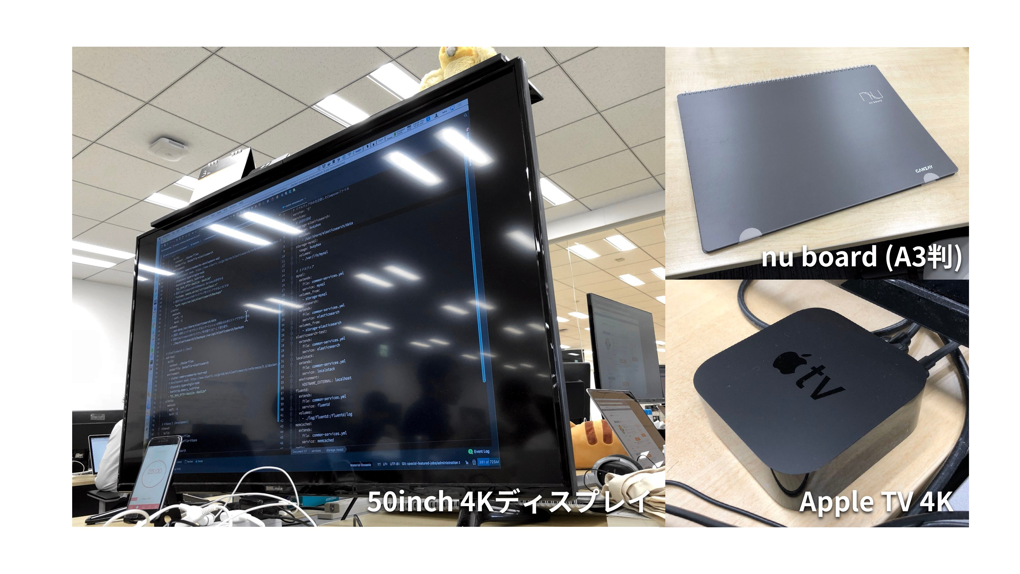 50inch 4Kディスプレイ nu board (A3判) Apple TV 4K