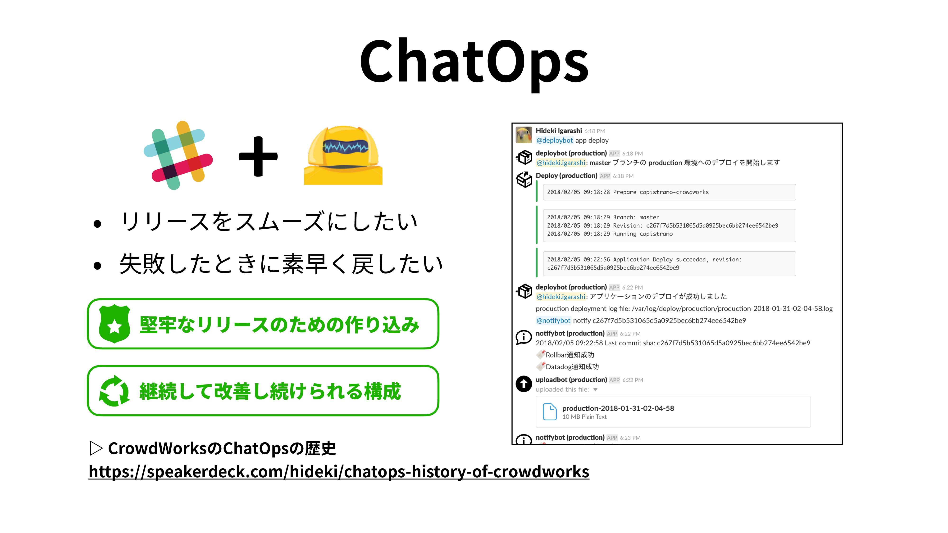 ChatOps • リリースをスムーズにしたい • 失敗したときに素早く戻したい + ▷ Cr...