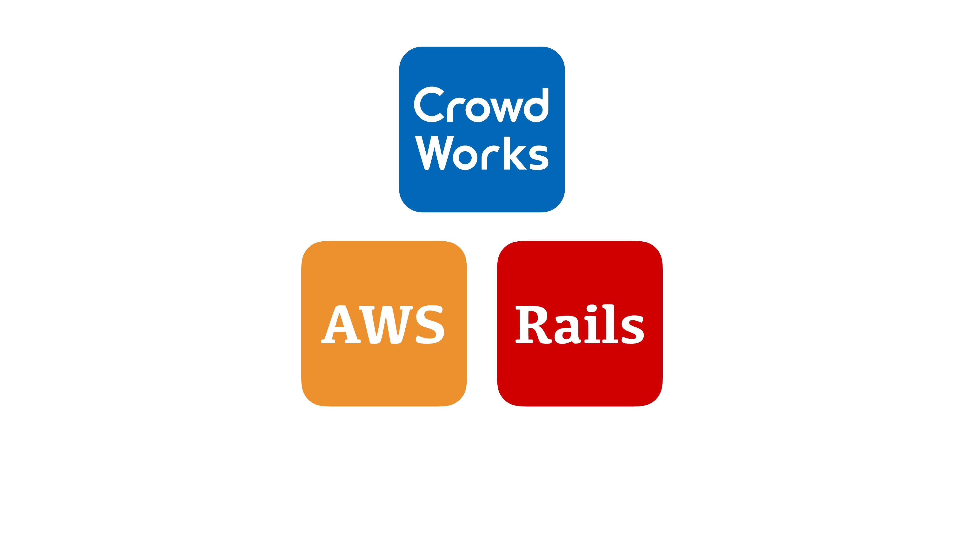 Rails AWS