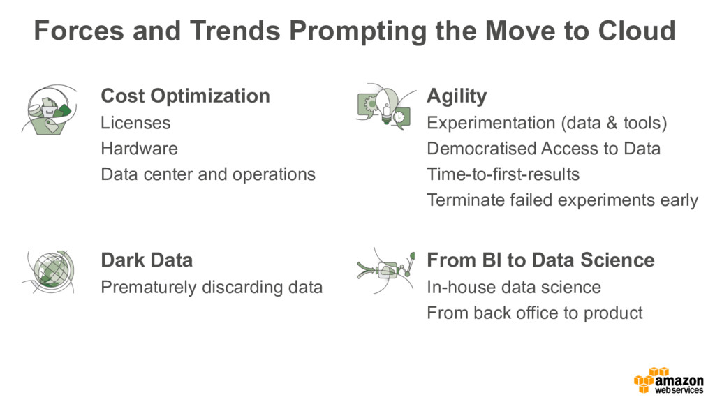 Forces and Trends Prompting the Move to Cloud C...
