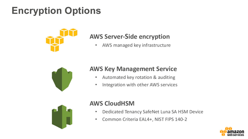 Encryption Options AWS Server-Side encryption •...