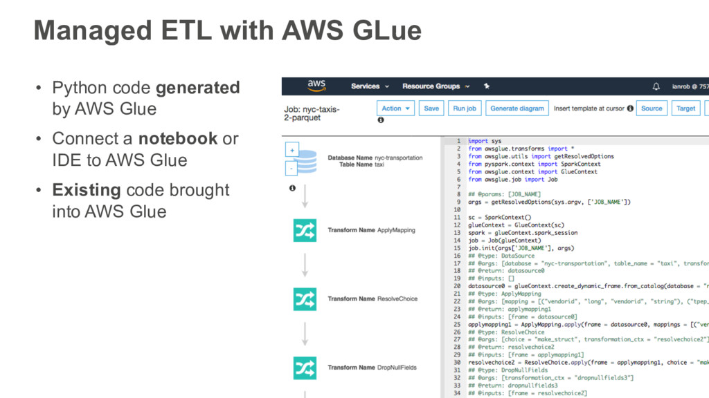 • Python code generated by AWS Glue • Connect a...