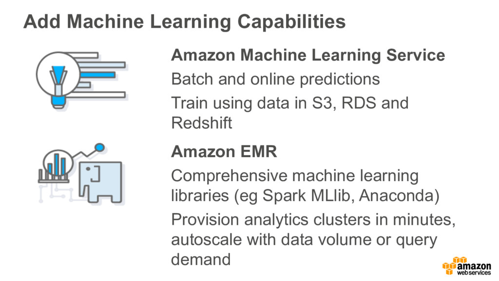 Add Machine Learning Capabilities Amazon Machin...