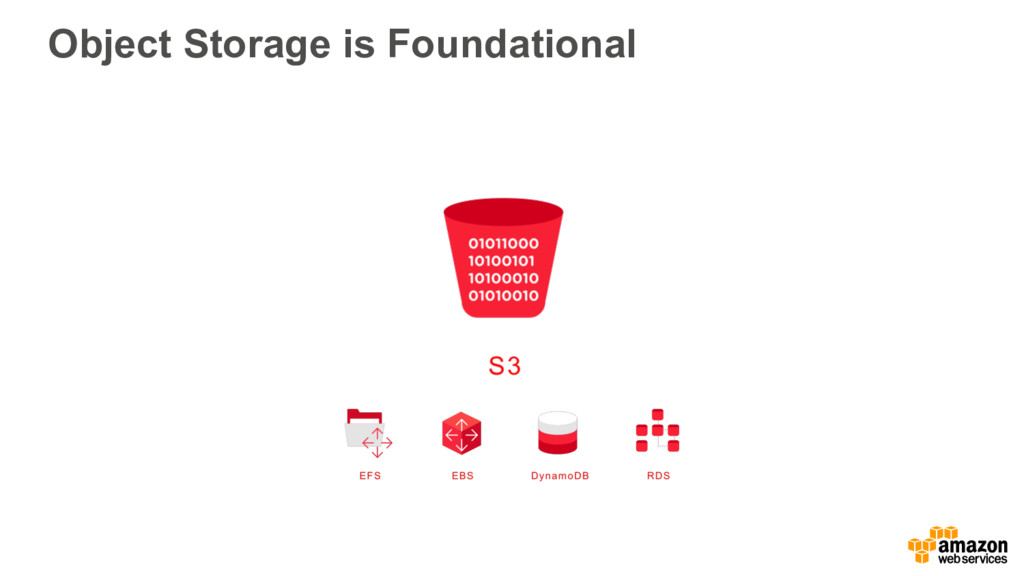 Object Storage is Foundational