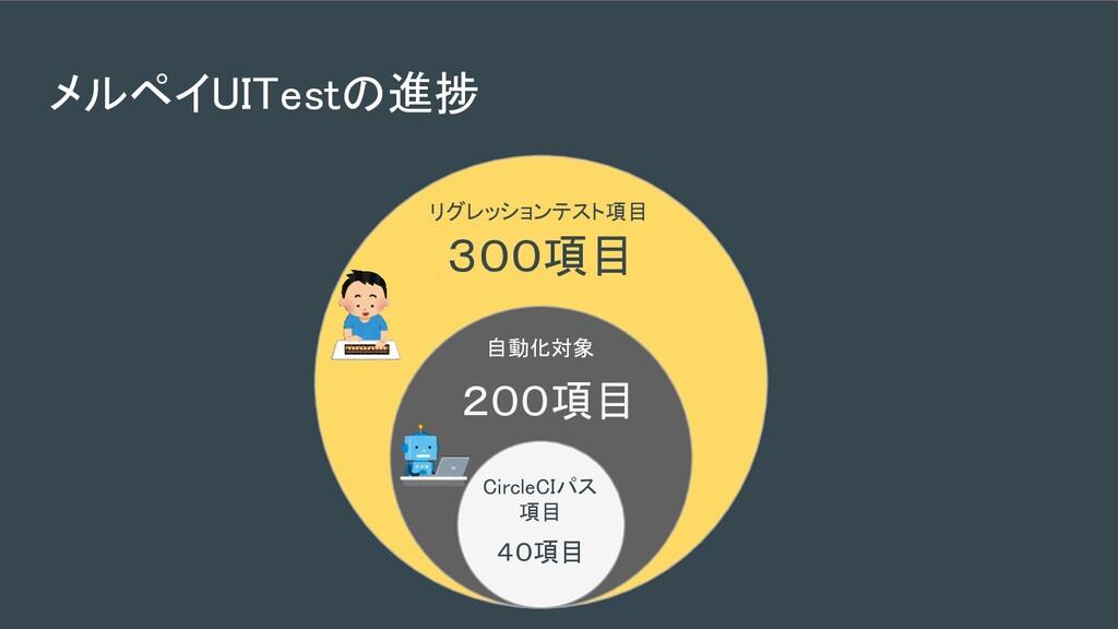 メルペイUITestの進捗 リグレッションテスト項目  自動化対象 CircleCIパス...
