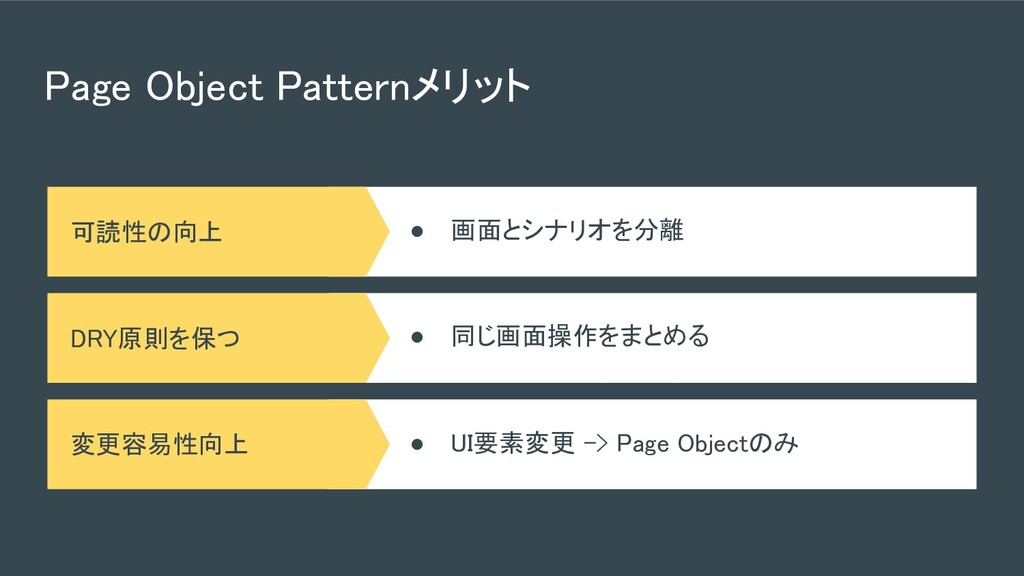 Page Object Patternメリット 可読性の向上 ● 画面とシナリオを分離 ...