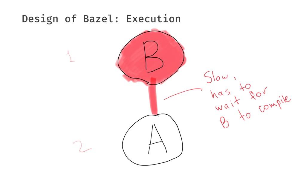Design of Bazel: Execution