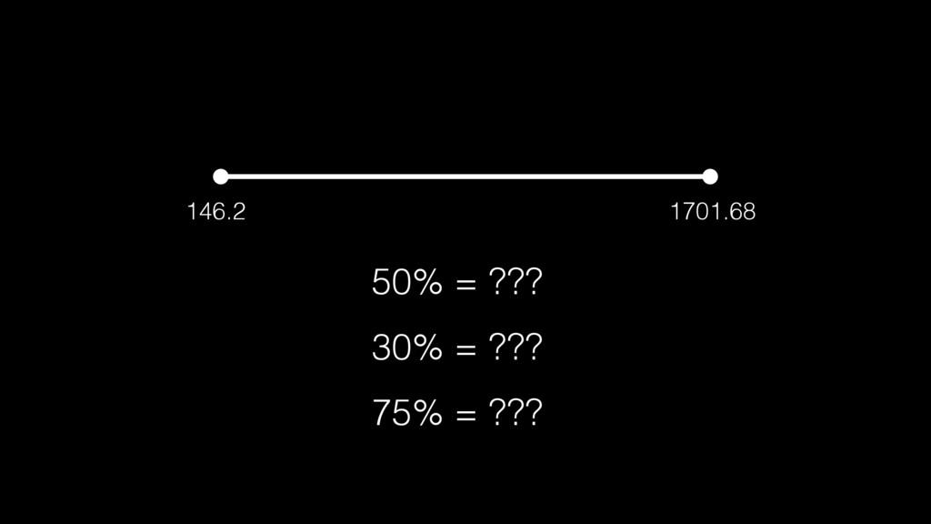 146.2 1701.68 50% = ??? 30% = ??? 75% = ???