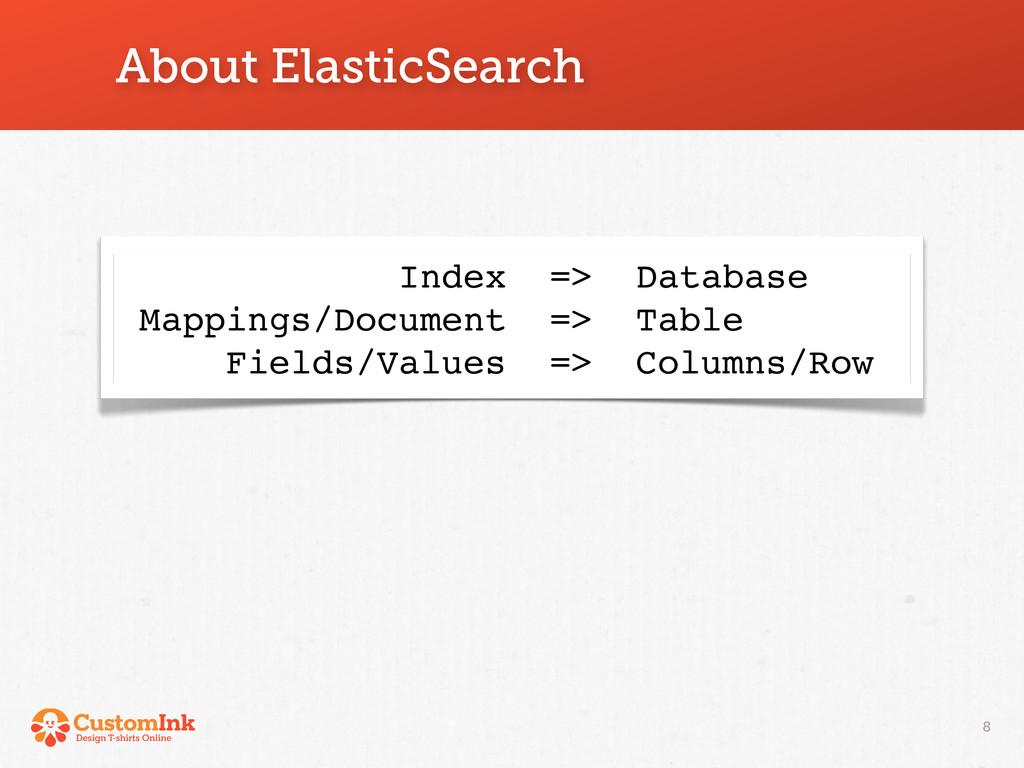Index => Database Mappings/Document => Table Fi...