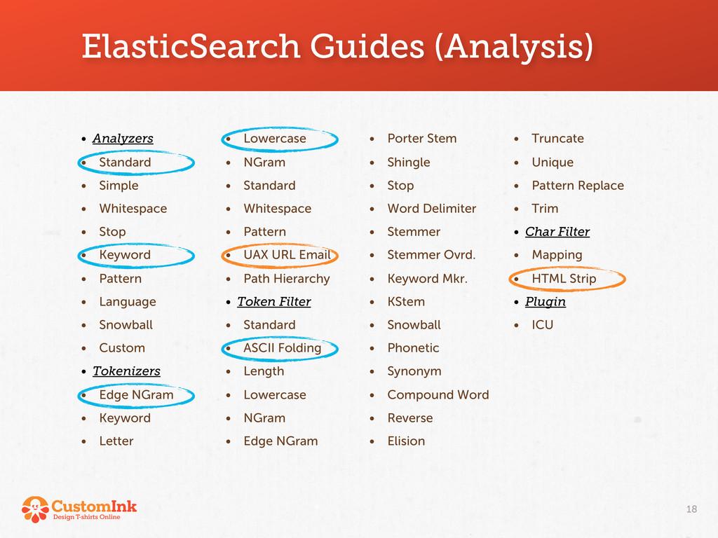 ElasticSearch Guides (Analysis) 18 • Analyzers ...