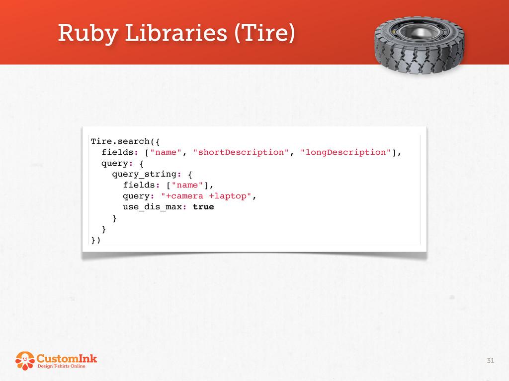 """Tire.search({ fields: [""""name"""", """"shortDescriptio..."""