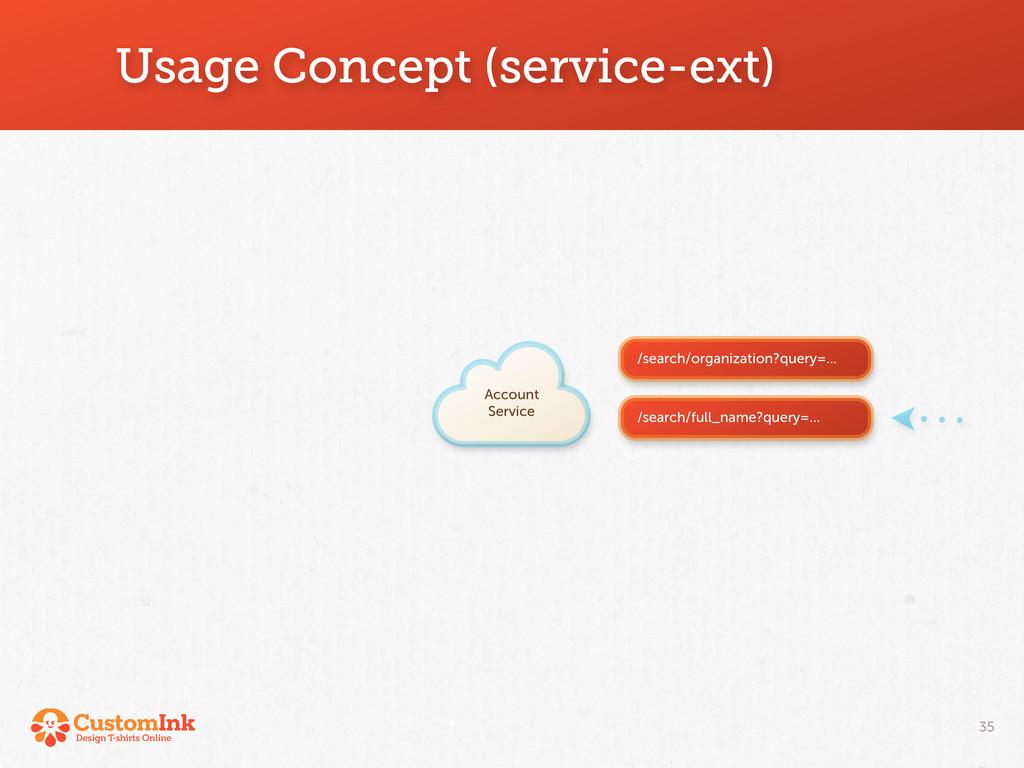 Account Service Usage Concept (service-ext) 35 ...