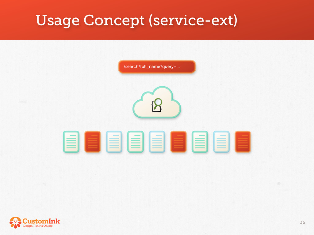 Usage Concept (service-ext) 36 /search/full_nam...