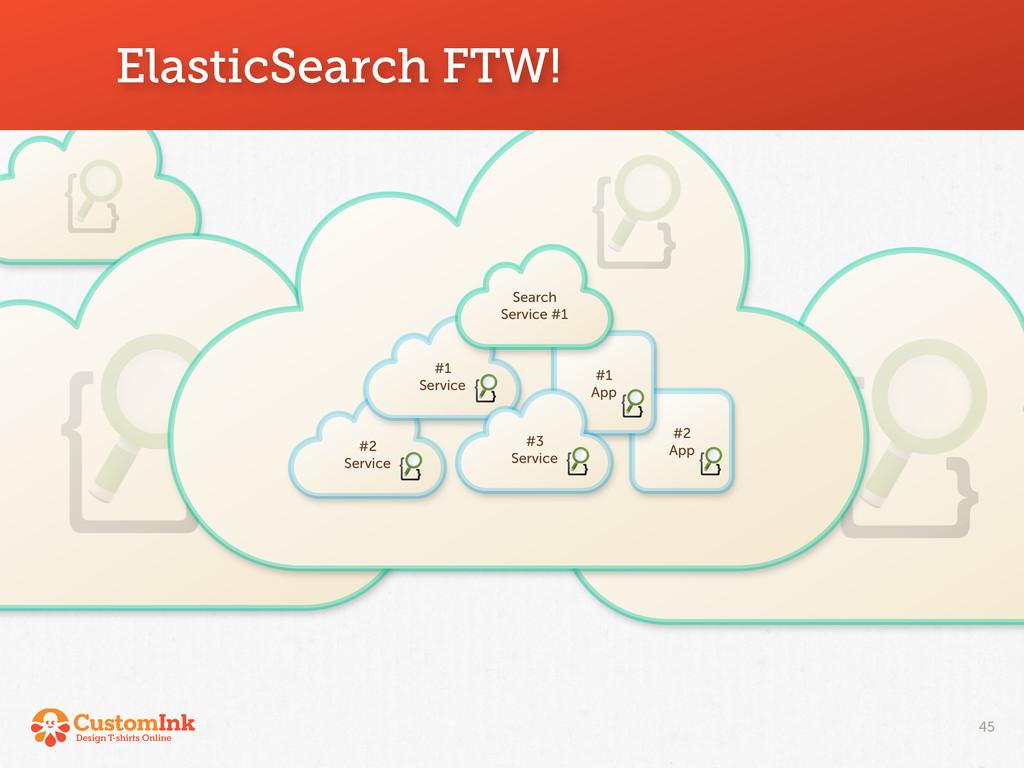 ElasticSearch FTW! 45 #2 Service #2 App #1 App ...