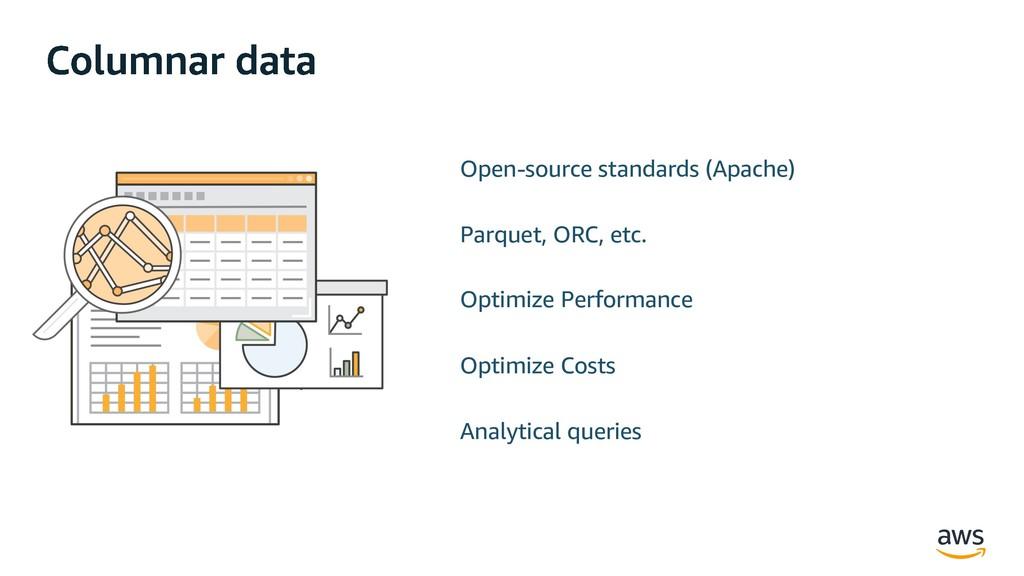Open-source standards (Apache) Parquet, ORC, et...