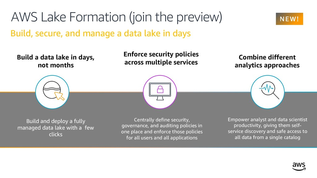 AWS Lake Formation (join the preview) Build, se...
