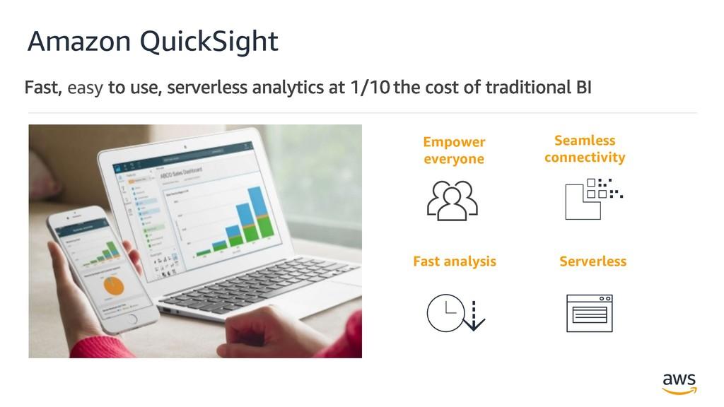 Amazon QuickSight easy Empower everyone Seamles...