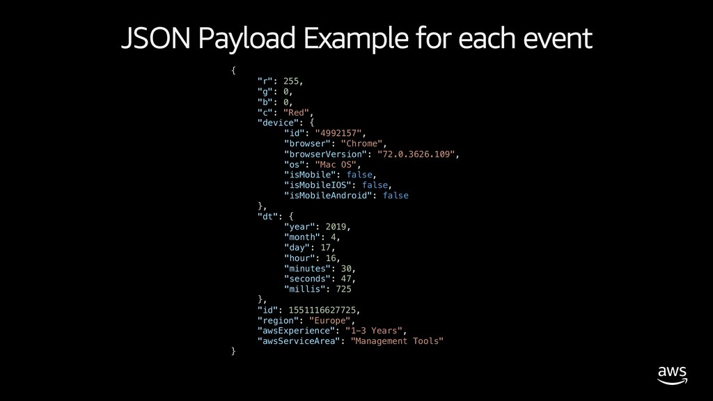 """JSON Payload Example for each event { """"r"""": 255,..."""