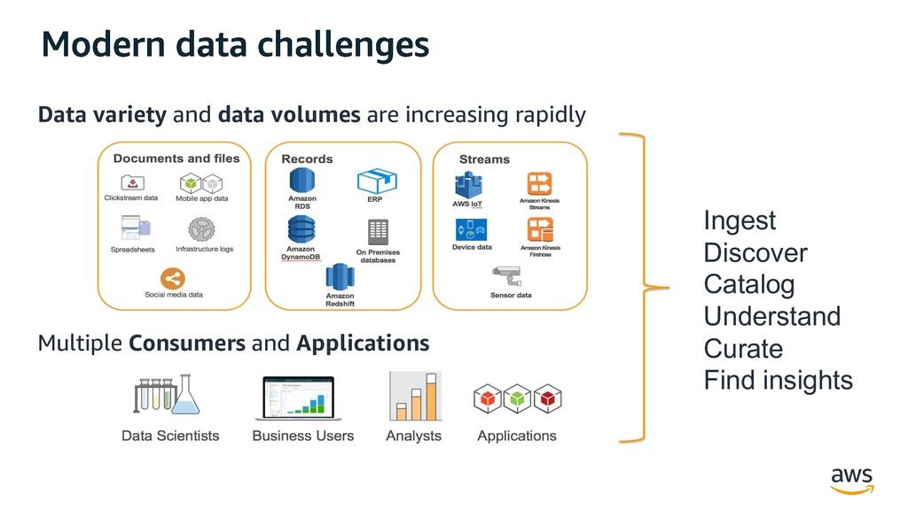 Data variety and data volumes are increasing ra...