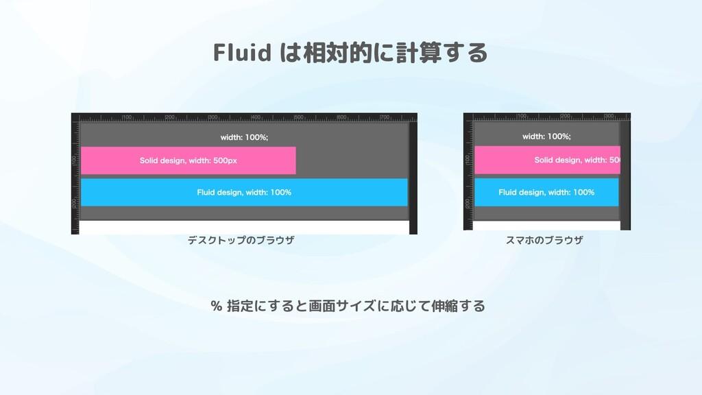 Fluid は相対的に計算する % 指定にすると画面サイズに応じて伸縮する デスクトップのブラ...